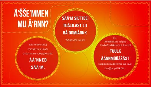 Saamenkieliset palvelut_banneri
